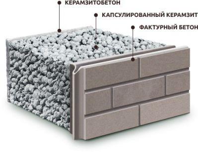 whco.ru структура пазогребневого блока